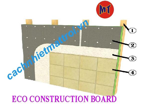 hình 2 Tấm Eco Foam cách nhiệt cách âm Tường Sàn Trần (ECO CONSTRUCTION BOARD )